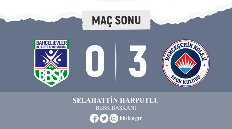 BBSK – Fethiye Doğa Sporları  0-3