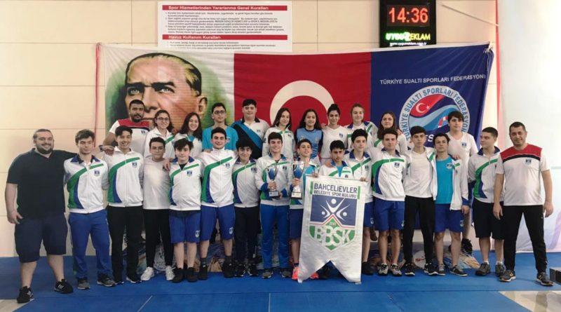 Yüzmede Türkiye Şampiyonluğu