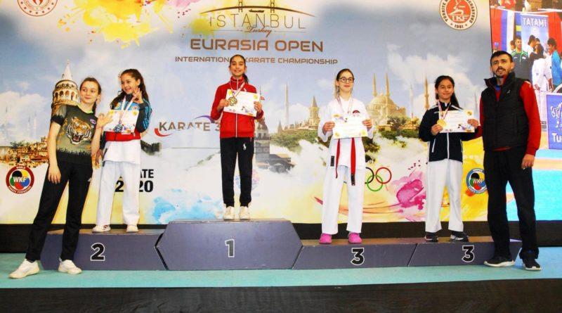 Eurasia Open'da Başarılı Sonuçlar Aldık